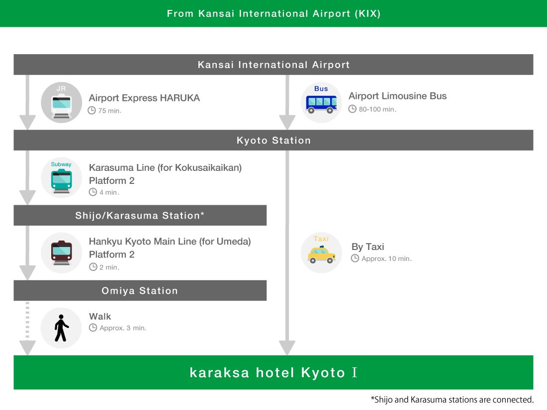 access_kyoto_pc_1_jp