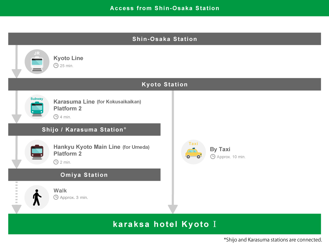 access_kyoto_pc_3_jp