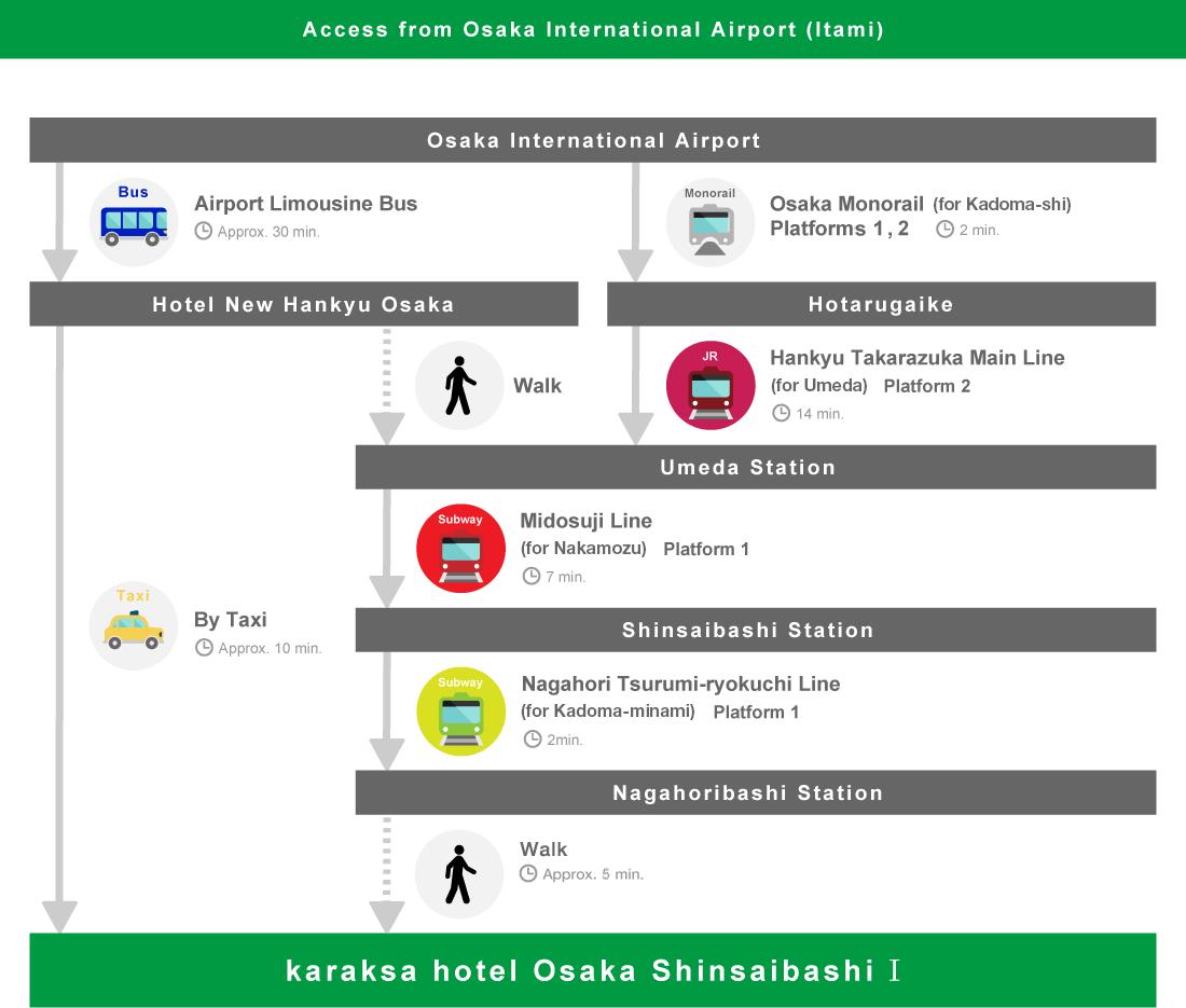 access_shinsaibashi_pc_2