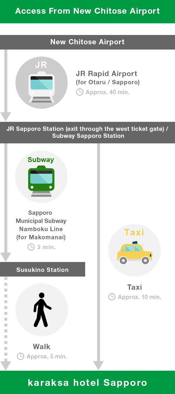Sapporo Municipal Subway Map.Access Karaksa Hotel Sapporo