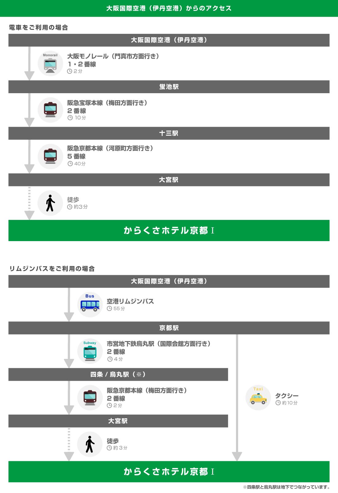 access_kyoto_pc_2_jp