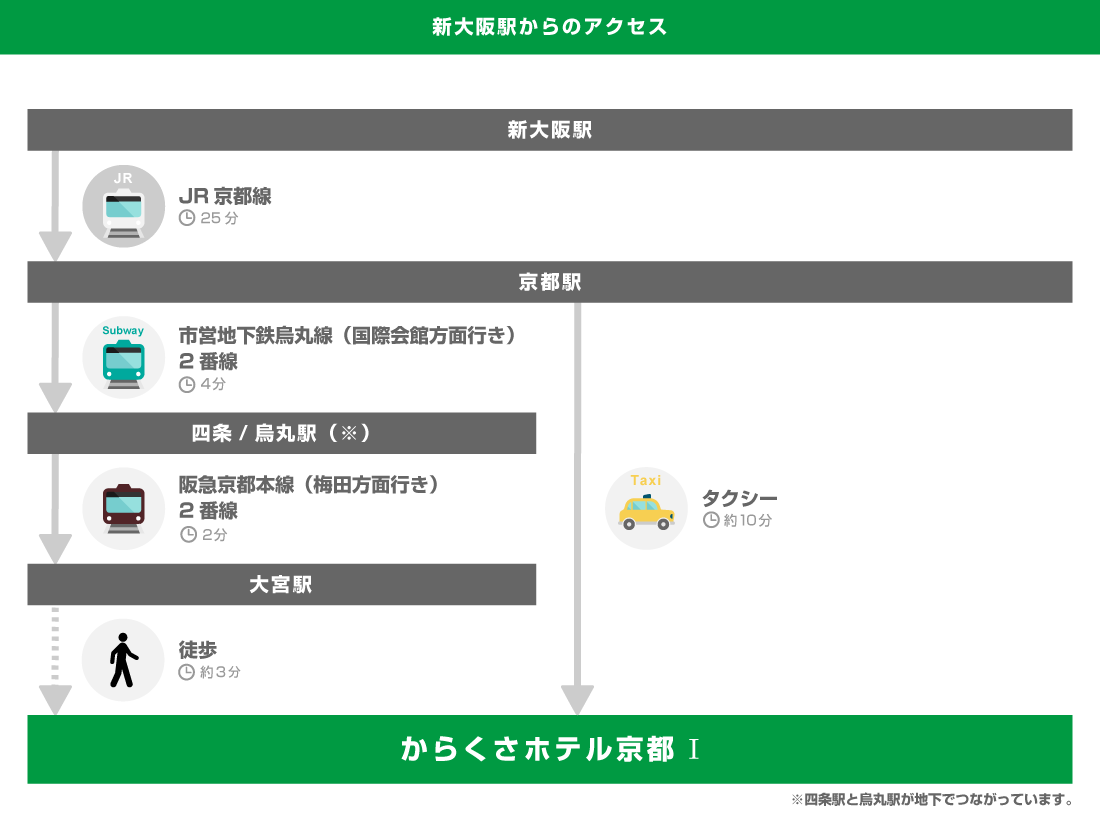 access_kyoto_pc_3_jp