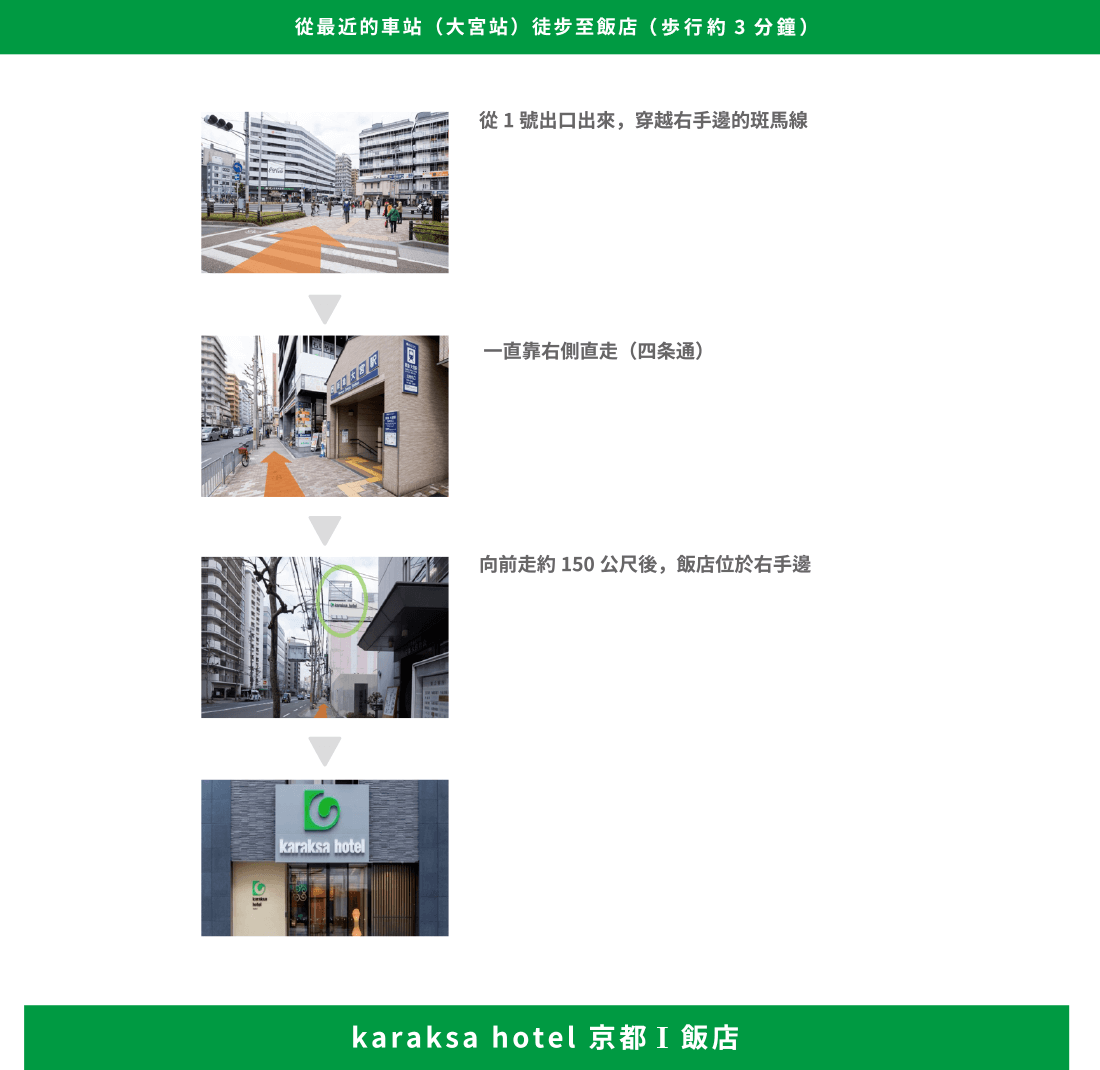 access_kyoto_pc_4_tc