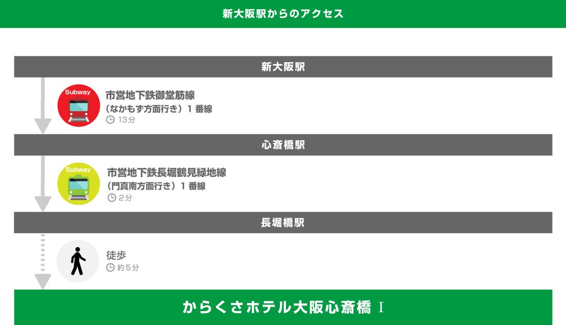 access_shinsaibashi_pc_3